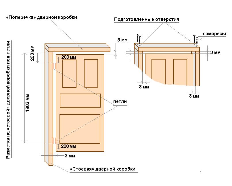 Как установить межкомнатные двери своими руками фото